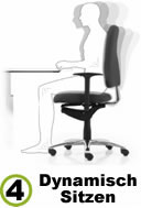 Richtige Sitzhaltung Anleitung Für Bürostühle Schreibtische